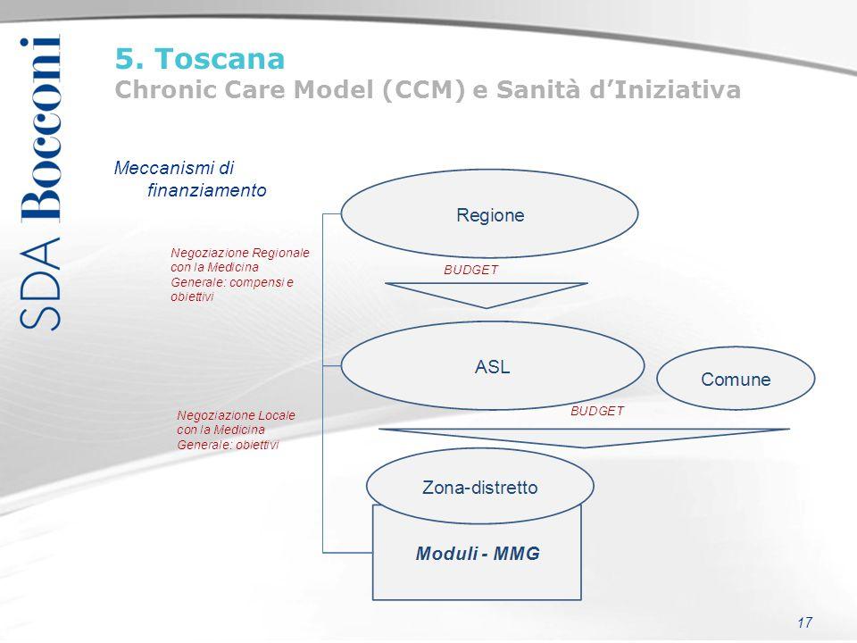 5. Toscana Chronic Care Model (CCM) e Sanità d'Iniziativa
