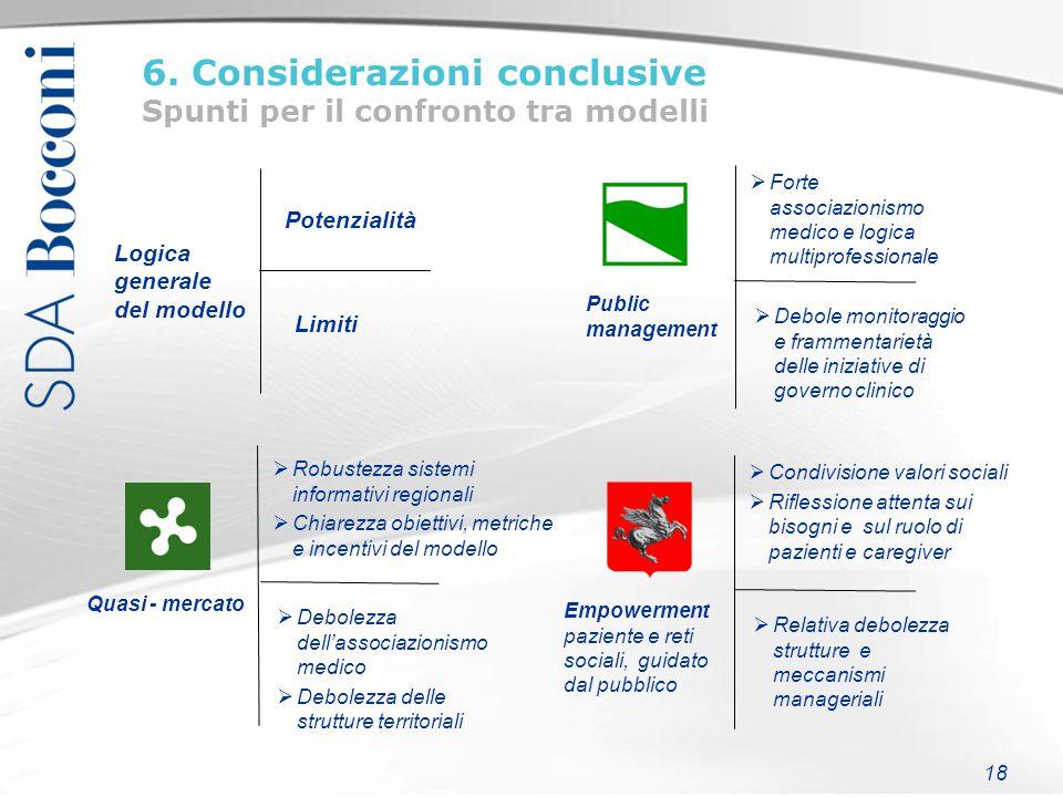 6. Considerazioni conclusive Spunti per il confronto tra modelli
