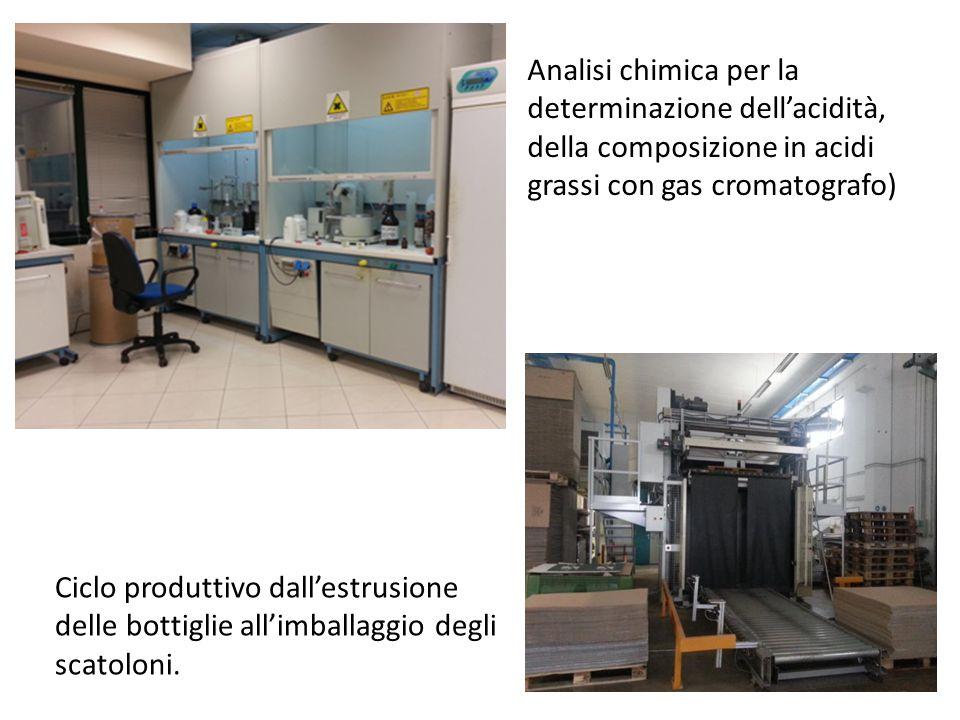 Analisi chimica per la determinazione dell'acidità, della composizione in acidi grassi con gas cromatografo)