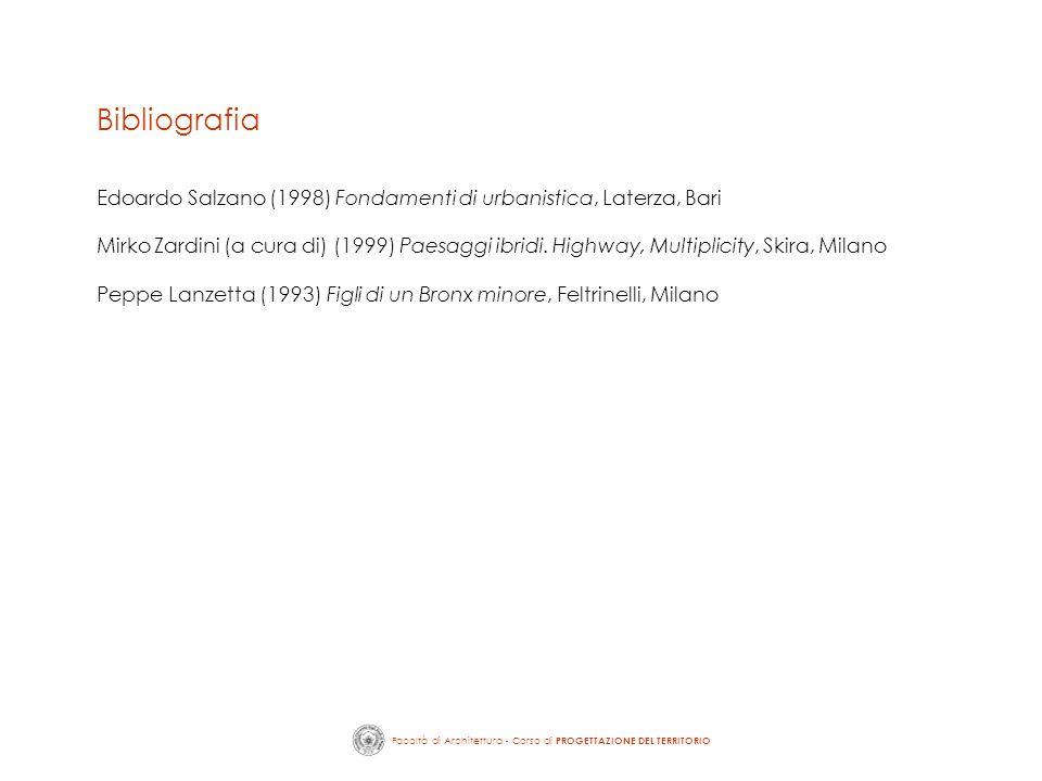 Bibliografia Edoardo Salzano (1998) Fondamenti di urbanistica, Laterza, Bari.