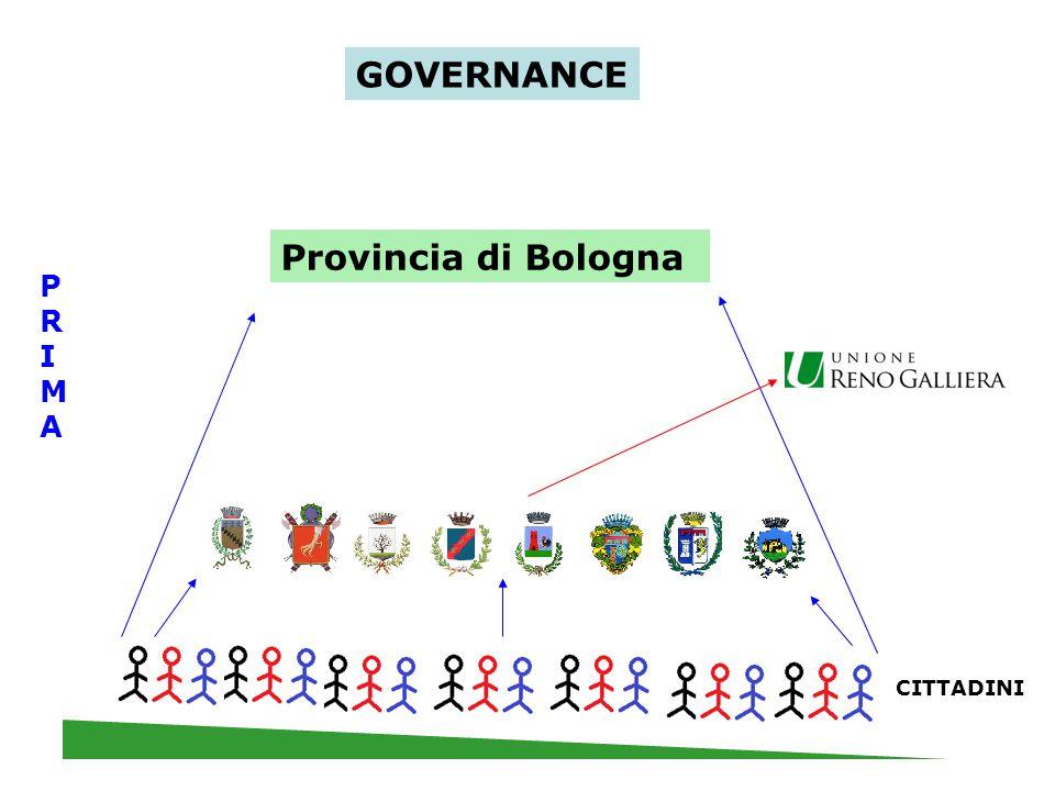 GOVERNANCE Provincia di Bologna P R I M A CITTADINI