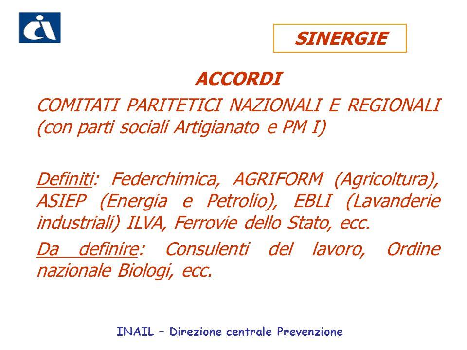 Da definire: Consulenti del lavoro, Ordine nazionale Biologi, ecc.