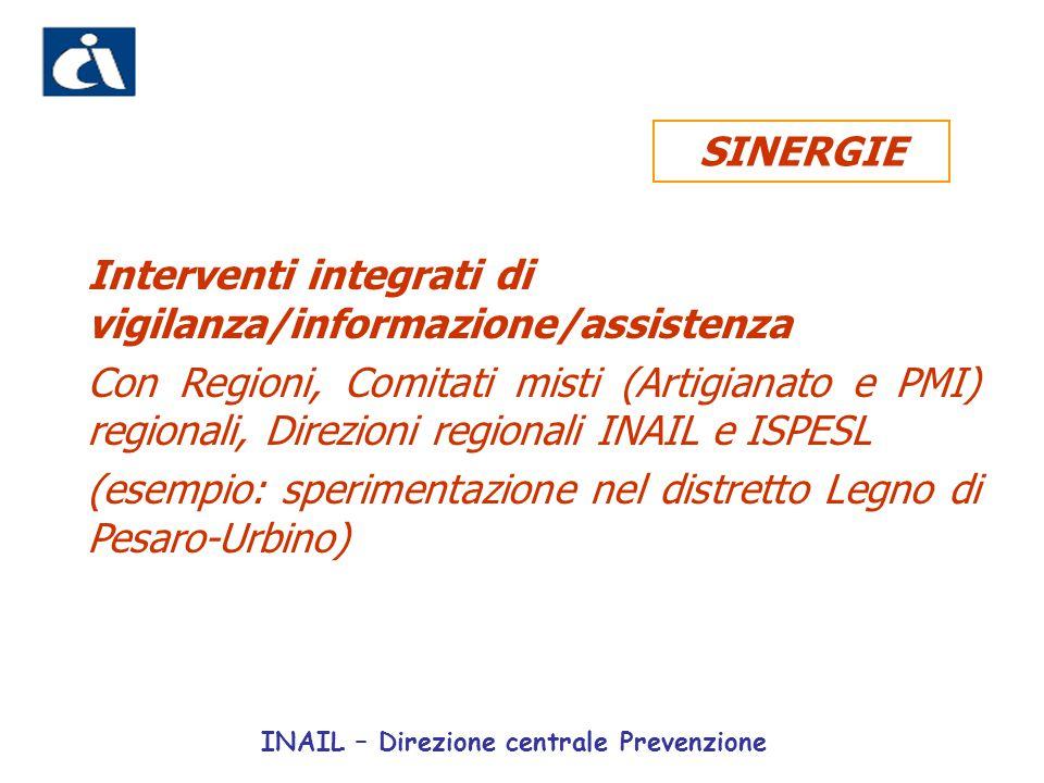Interventi integrati di vigilanza/informazione/assistenza