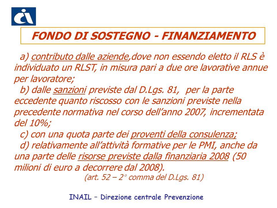 FONDO DI SOSTEGNO - FINANZIAMENTO