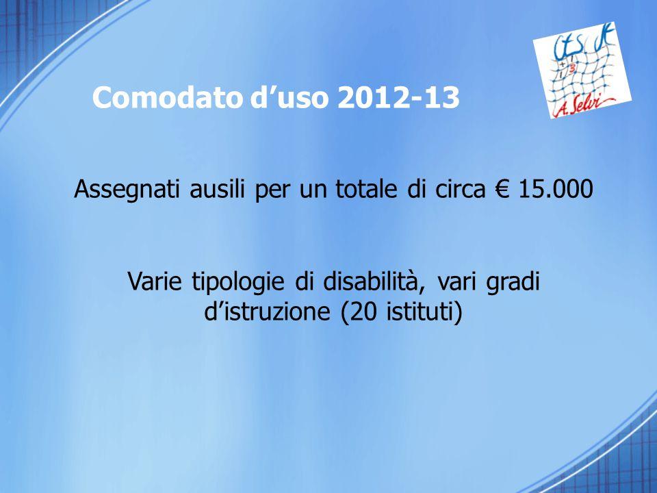 Comodato d'uso 2012-13 Assegnati ausili per un totale di circa € 15.000.