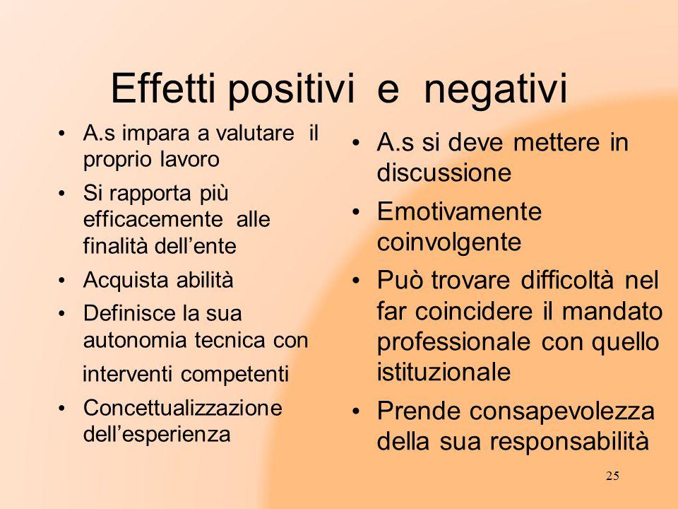 Effetti positivi e negativi