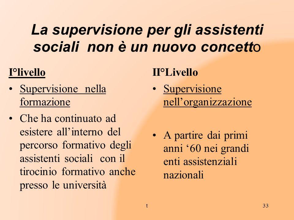 La supervisione per gli assistenti sociali non è un nuovo concetto
