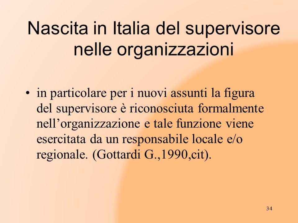 Nascita in Italia del supervisore nelle organizzazioni