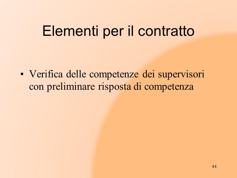 Elementi per il contratto