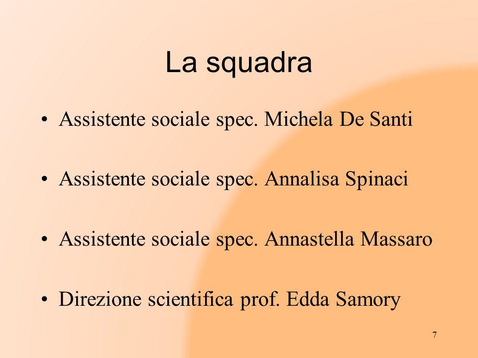 La squadra Assistente sociale spec. Michela De Santi