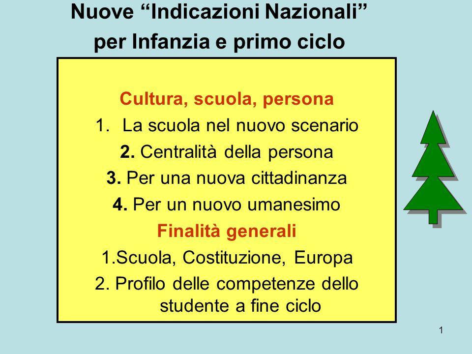 Nuove Indicazioni Nazionali per Infanzia e primo ciclo Liturri