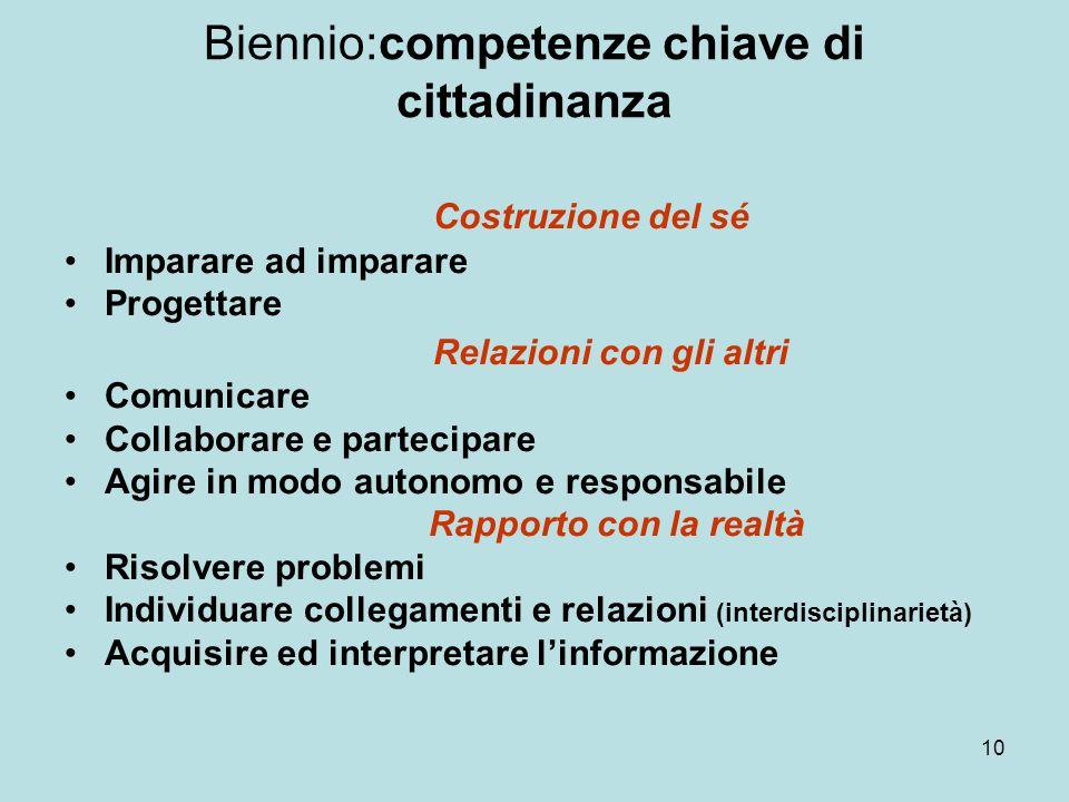 Biennio:competenze chiave di cittadinanza