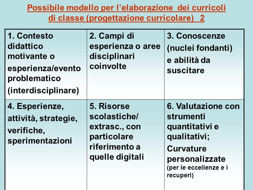 Possibile modello per l'elaborazione dei curricoli di classe (progettazione curricolare) 2