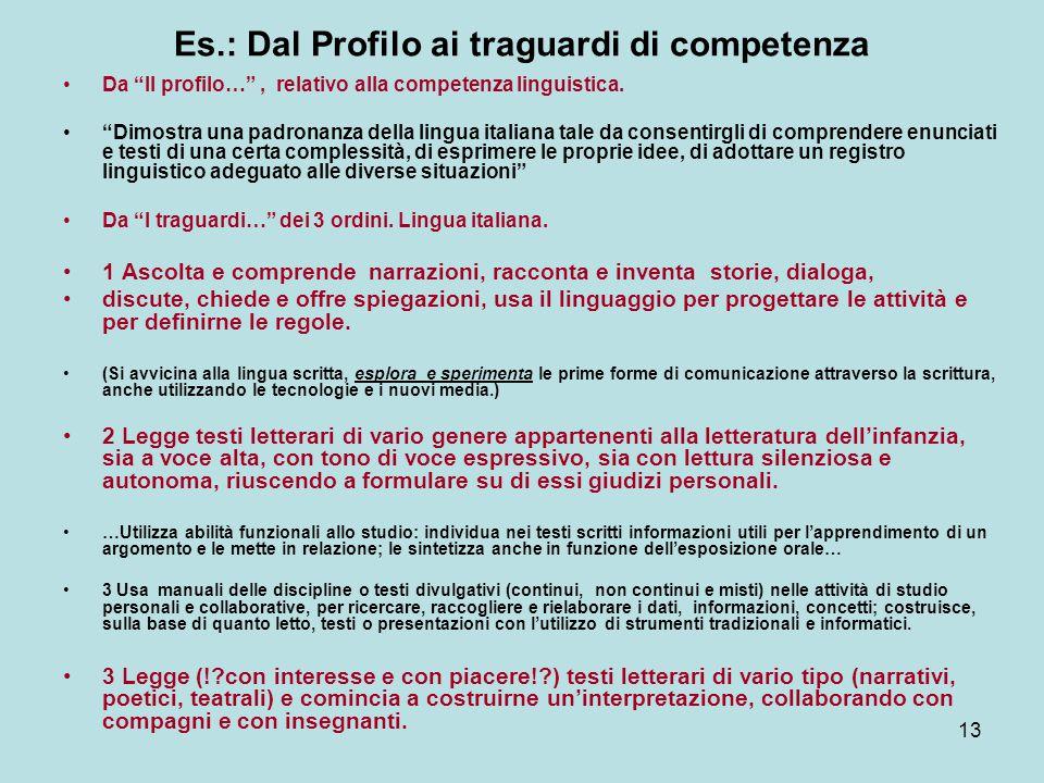 Es.: Dal Profilo ai traguardi di competenza