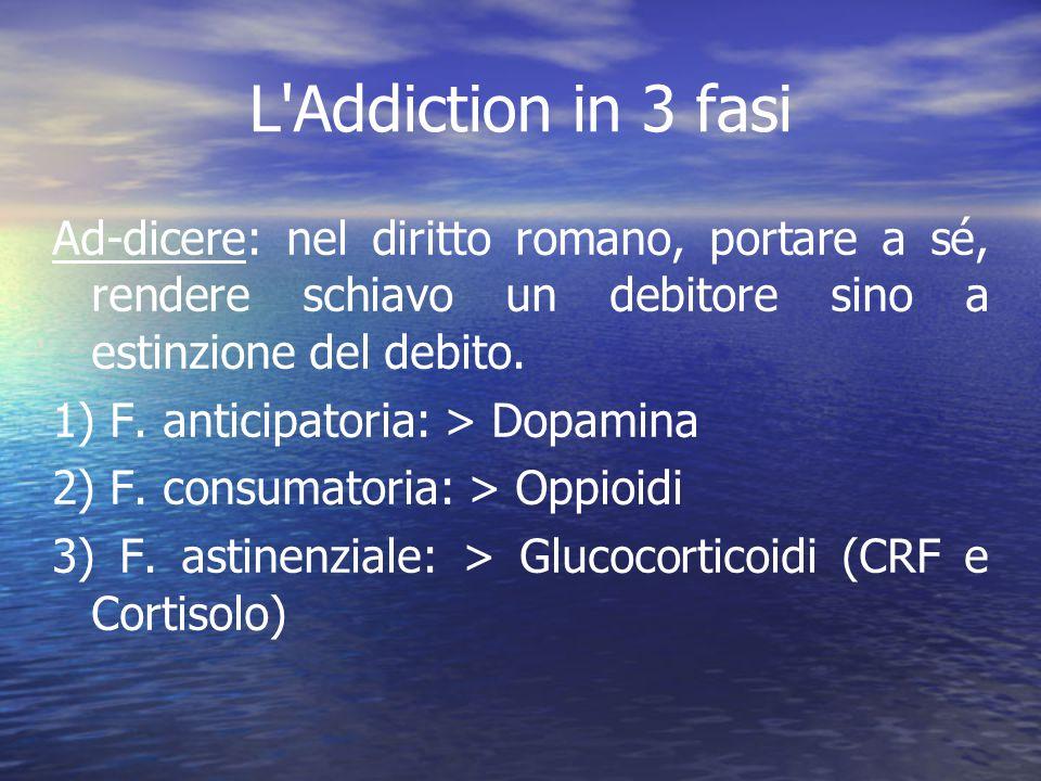 L Addiction in 3 fasi Ad-dicere: nel diritto romano, portare a sé, rendere schiavo un debitore sino a estinzione del debito.
