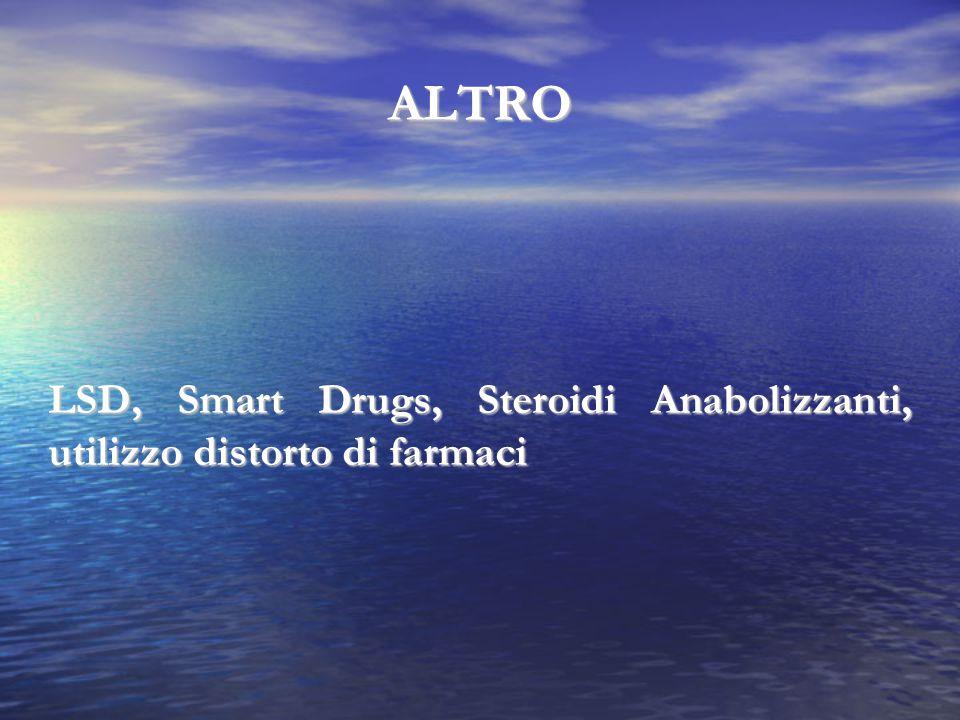 LSD, Smart Drugs, Steroidi Anabolizzanti, utilizzo distorto di farmaci
