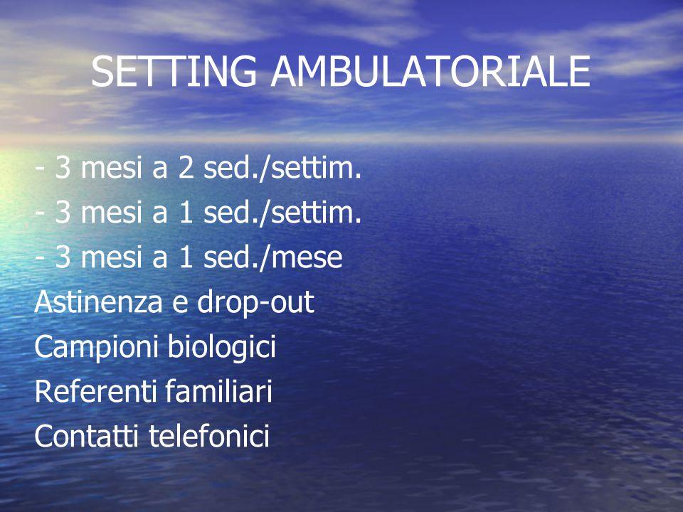 SETTING AMBULATORIALE