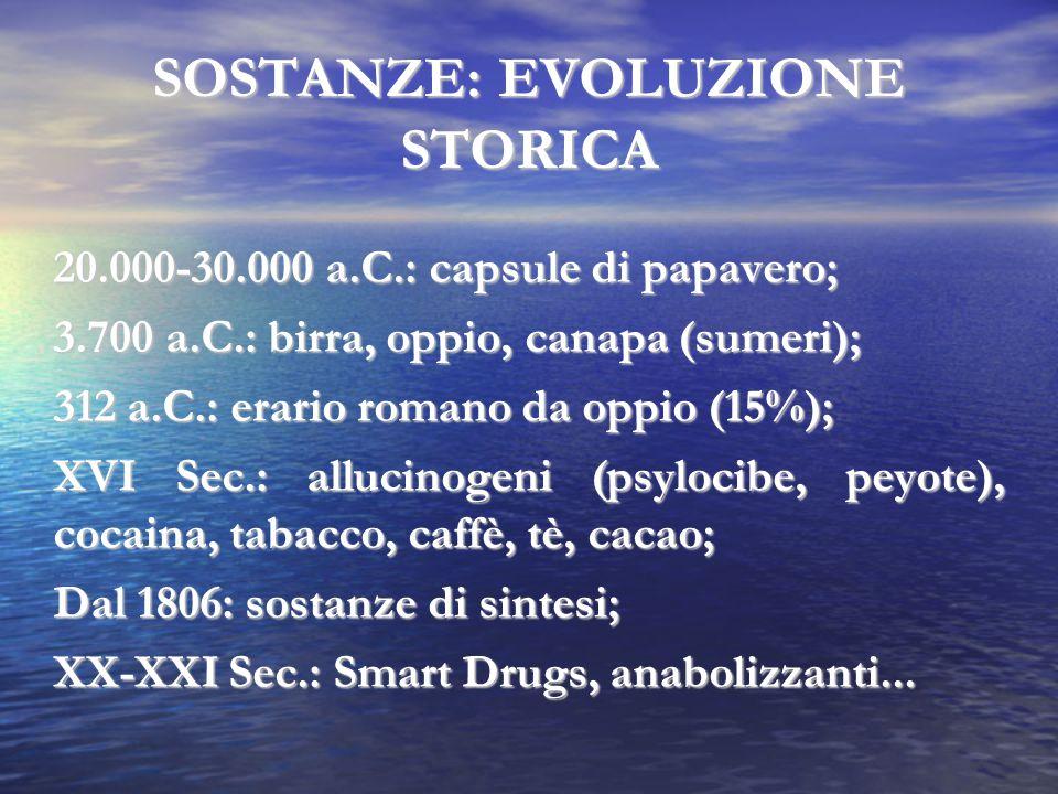 SOSTANZE: EVOLUZIONE STORICA