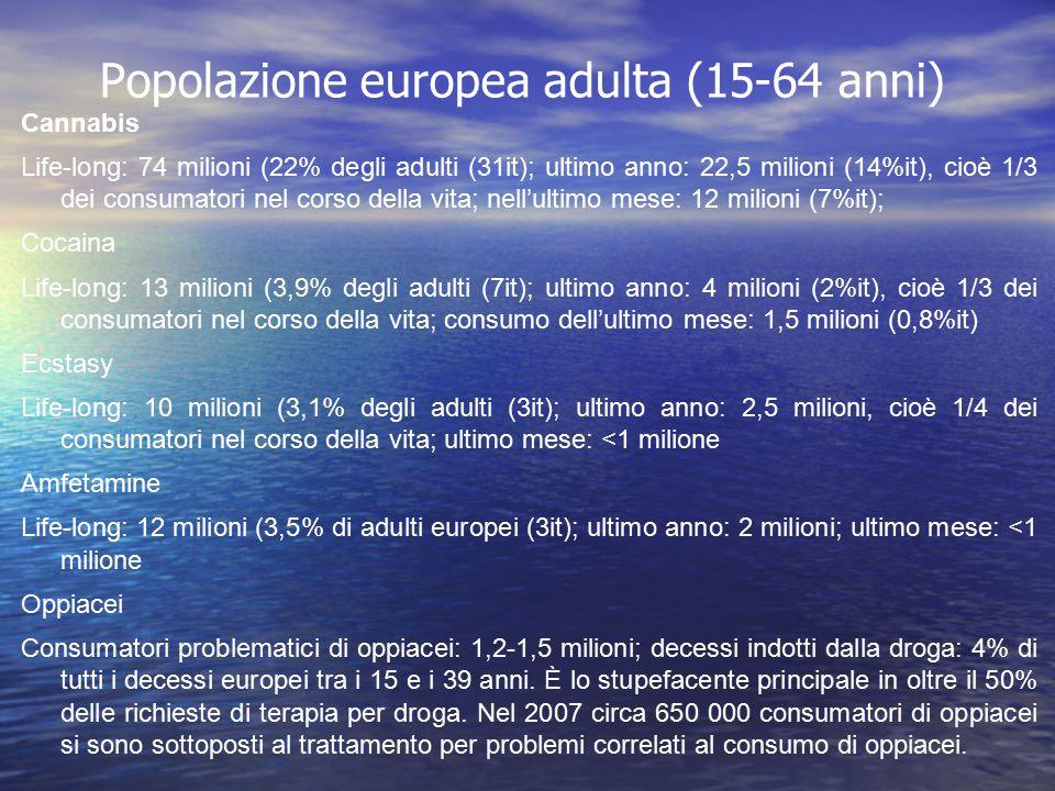 Popolazione europea adulta (15-64 anni)