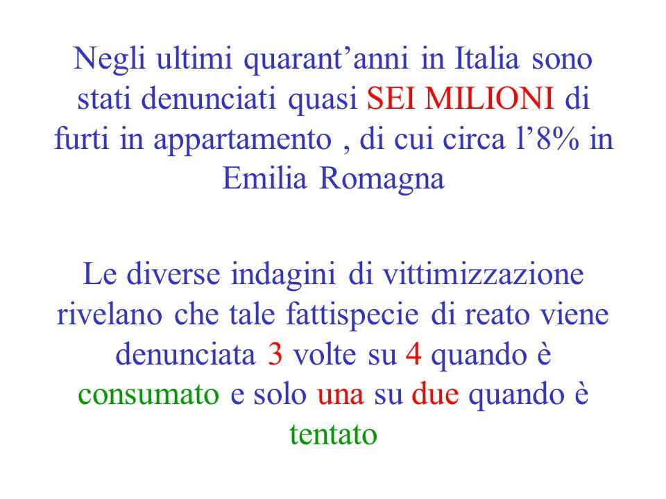 Negli ultimi quarant'anni in Italia sono stati denunciati quasi SEI MILIONI di furti in appartamento , di cui circa l'8% in Emilia Romagna