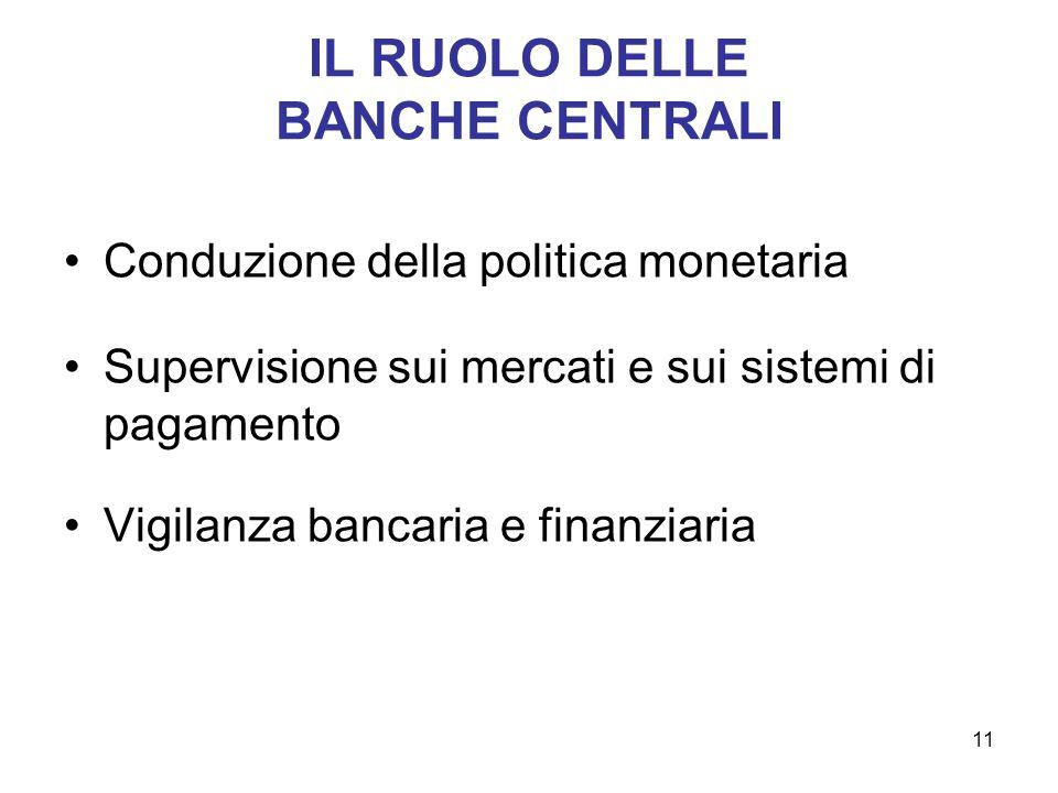 IL RUOLO DELLE BANCHE CENTRALI