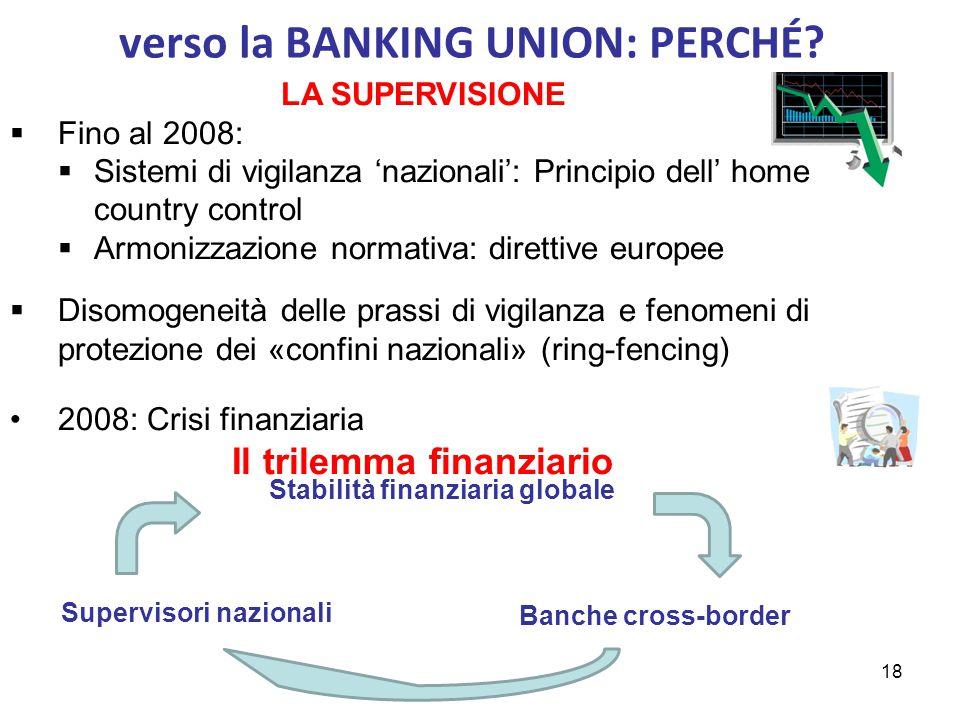 verso la BANKING UNION: PERCHÉ