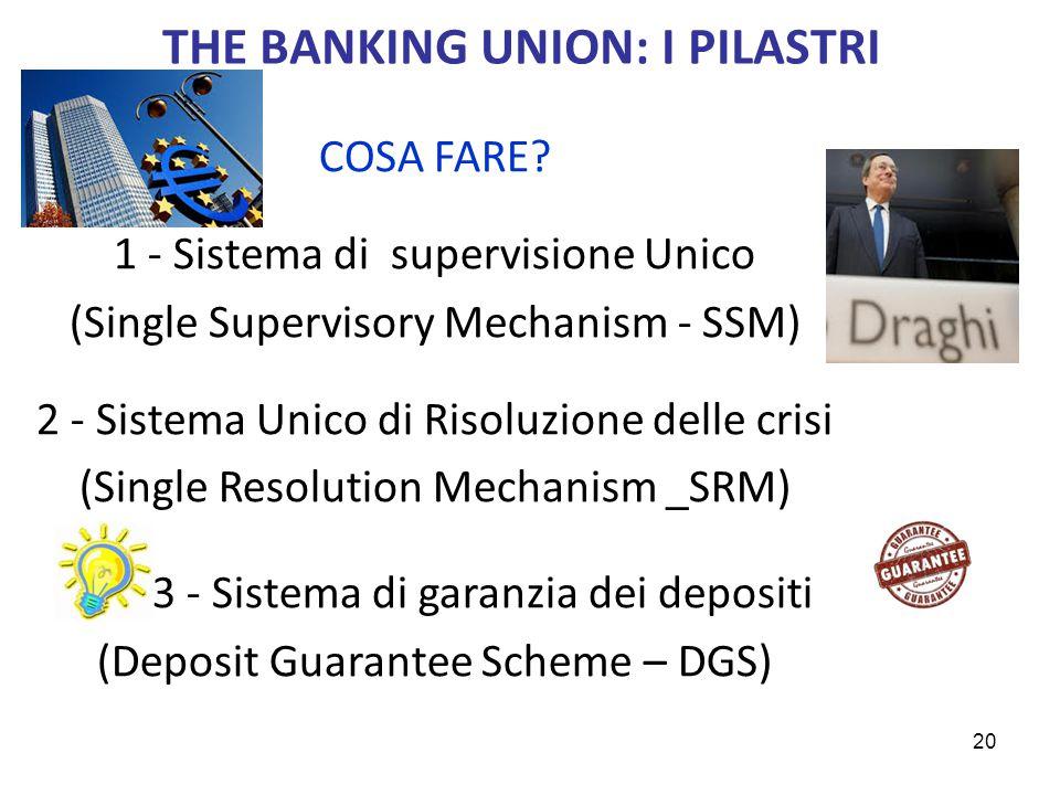 THE BANKING UNION: I PILASTRI