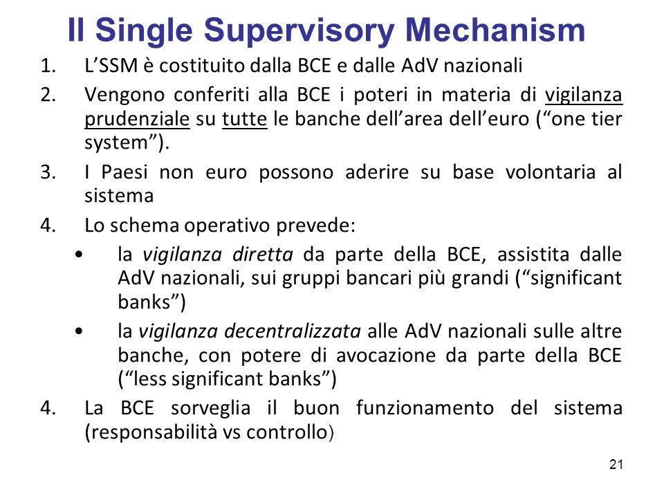 Il Single Supervisory Mechanism