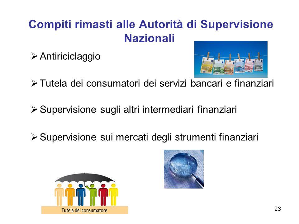 Compiti rimasti alle Autorità di Supervisione Nazionali