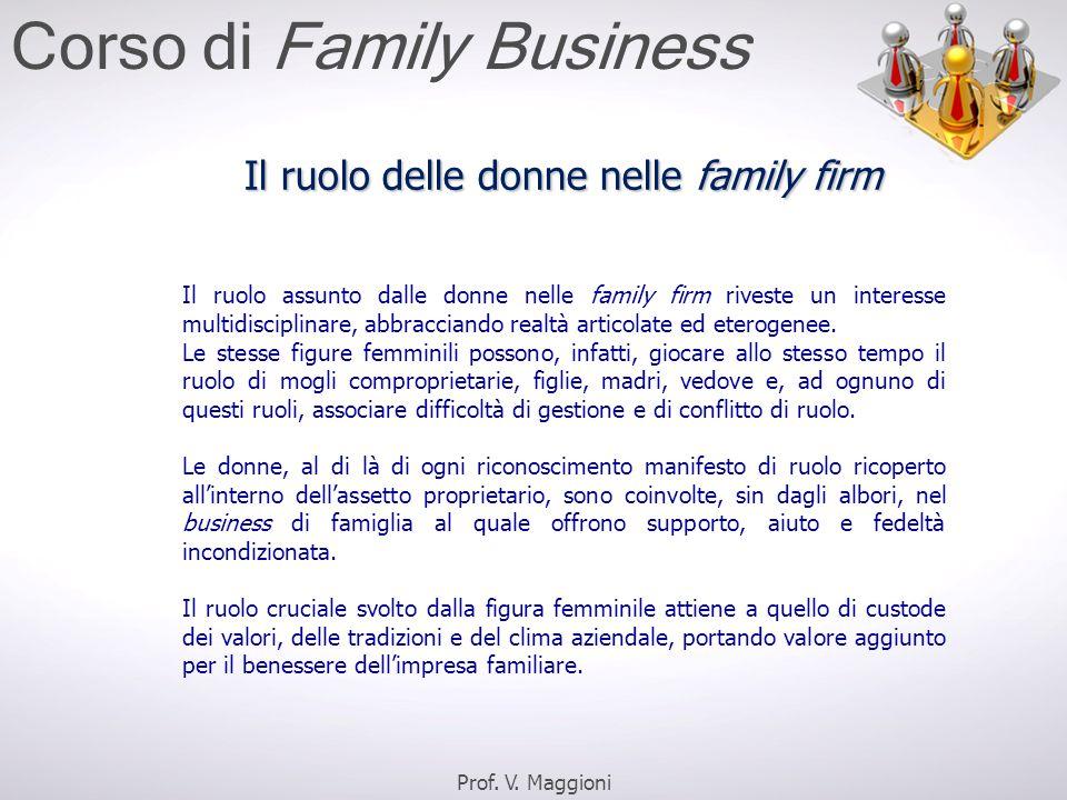 Il ruolo delle donne nelle family firm