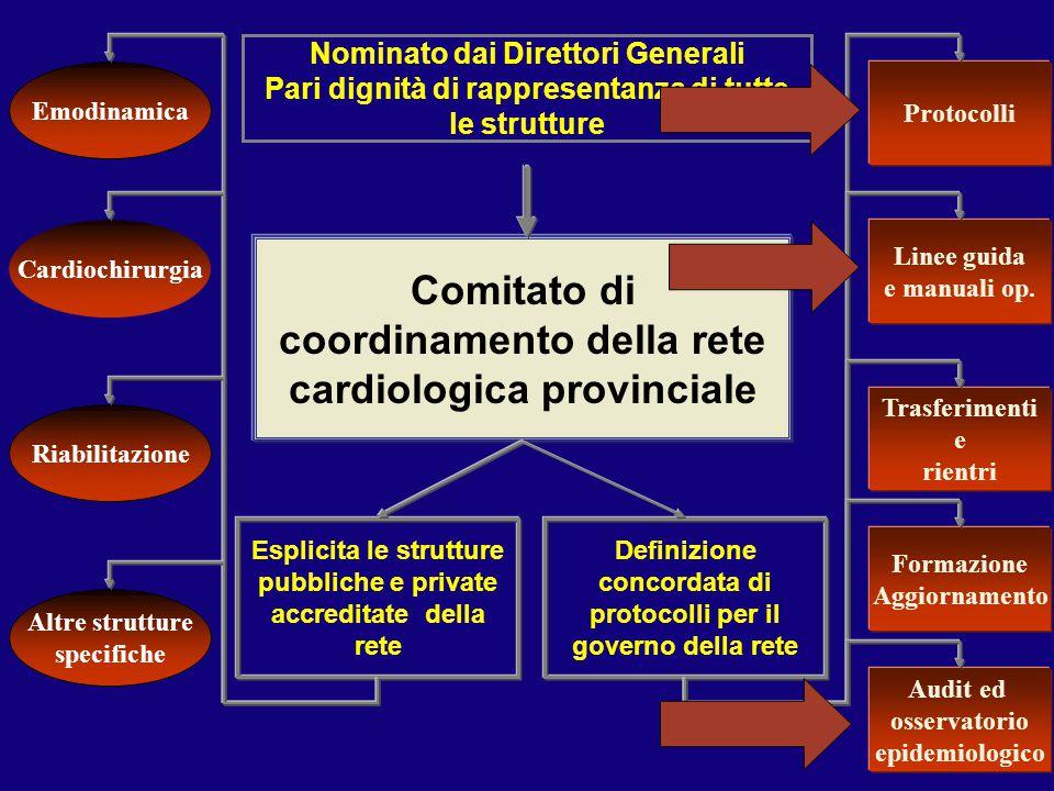Comitato di coordinamento della rete cardiologica provinciale