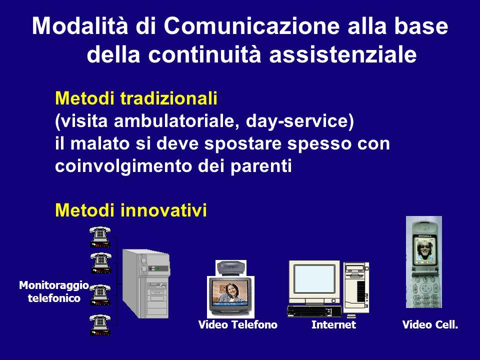 Modalità di Comunicazione alla base della continuità assistenziale