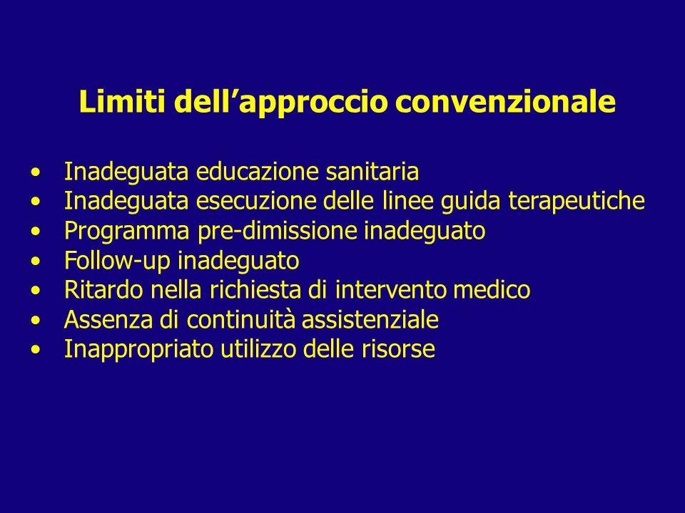 Limiti dell'approccio convenzionale