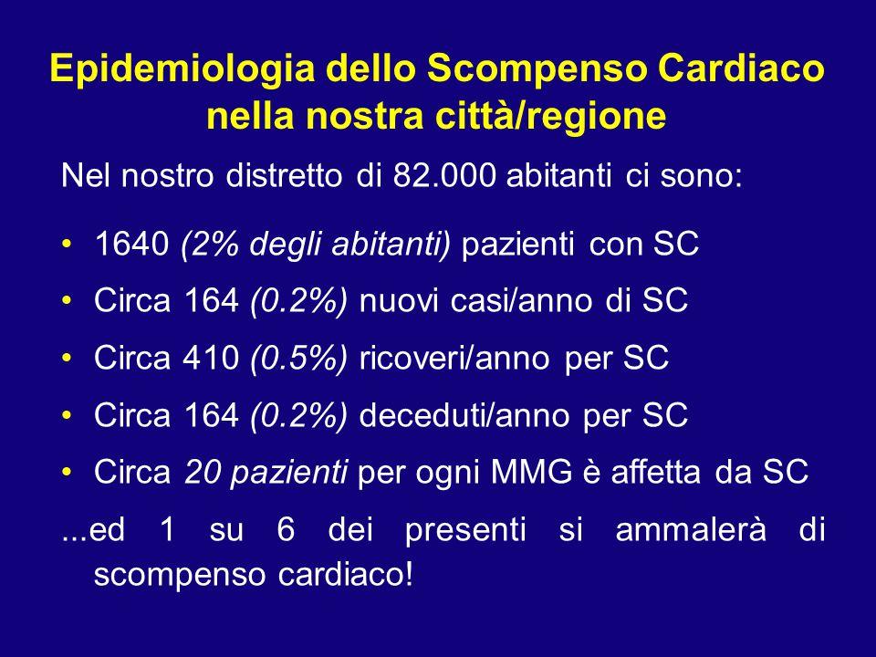 Epidemiologia dello Scompenso Cardiaco nella nostra città/regione