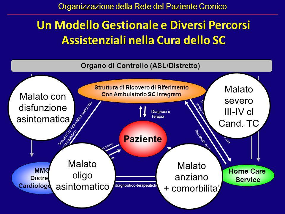 Organizzazione della Rete del Paziente Cronico