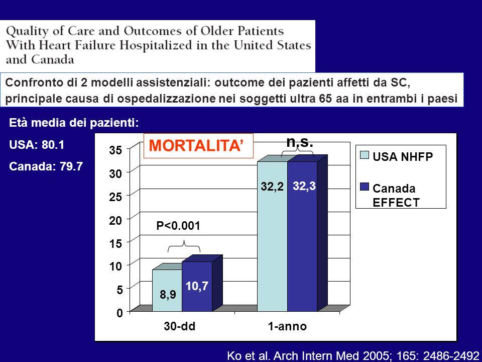 Confronto di 2 modelli assistenziali: outcome dei pazienti affetti da SC,