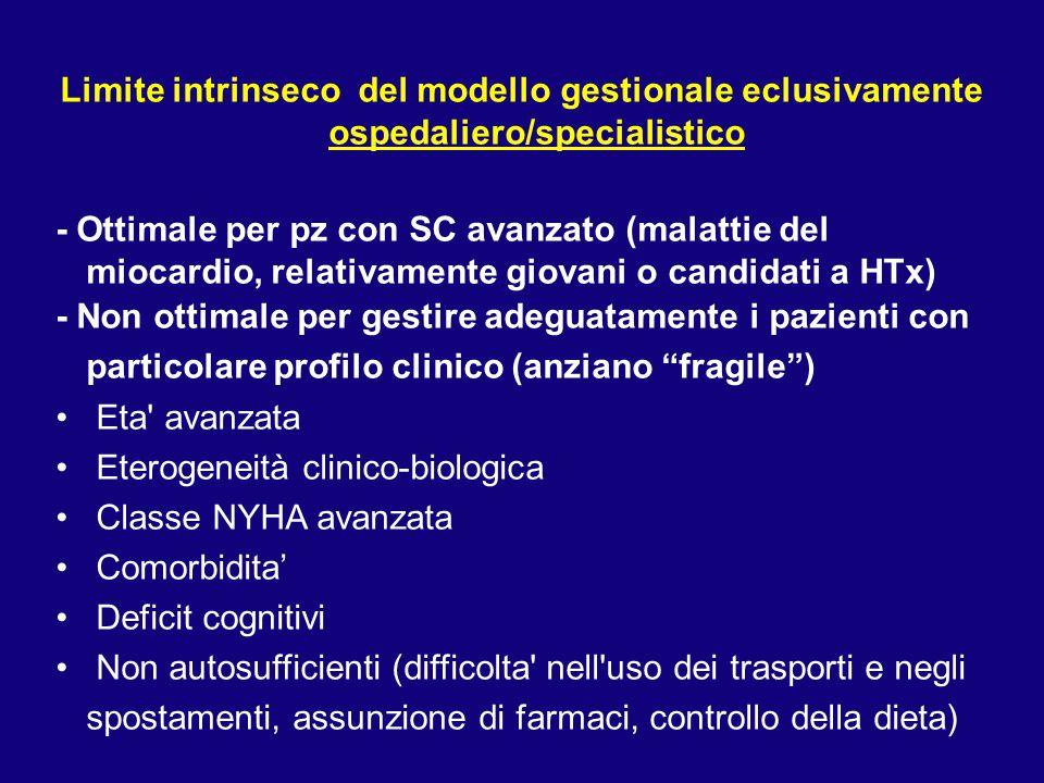 Limite intrinseco del modello gestionale eclusivamente ospedaliero/specialistico