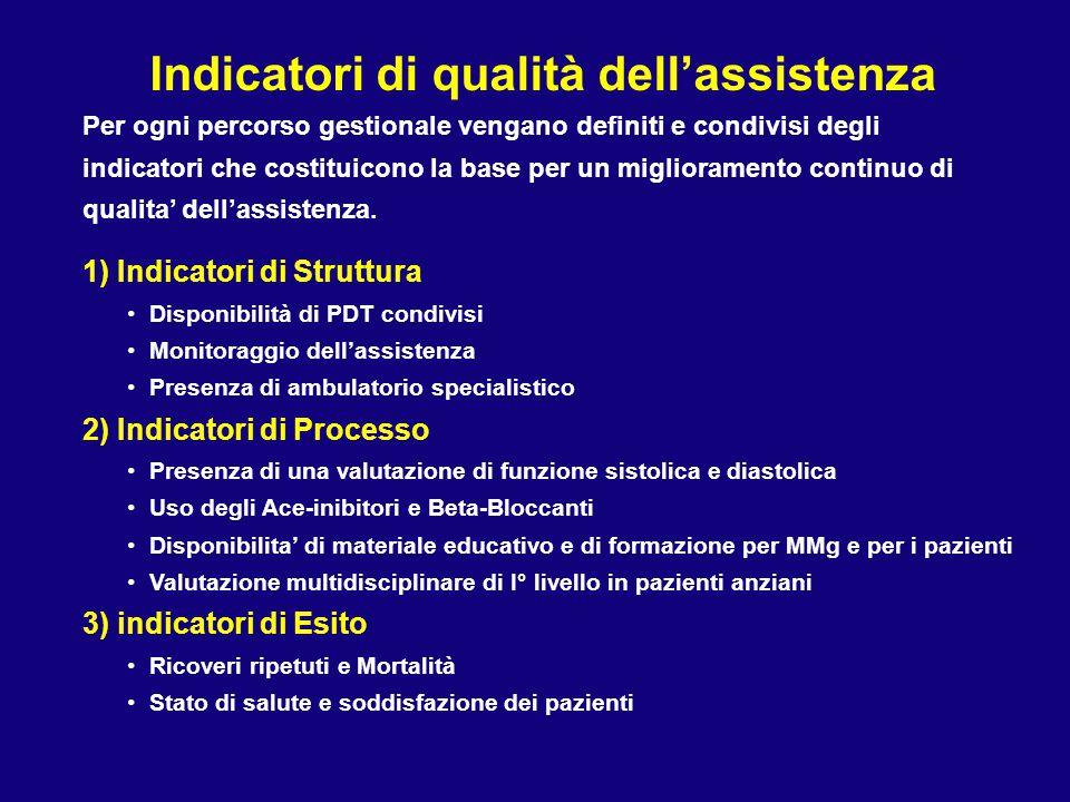 Indicatori di qualità dell'assistenza