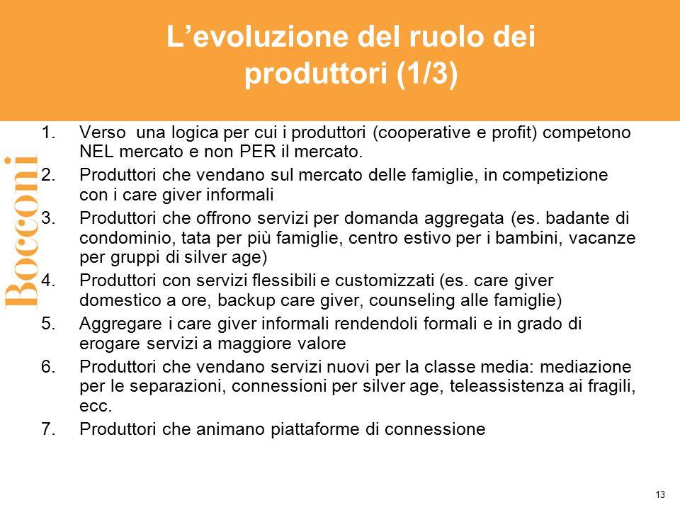 L'evoluzione del ruolo dei produttori (1/3)