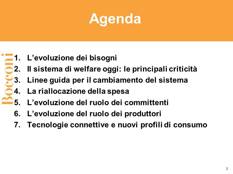 Agenda L'evoluzione dei bisogni