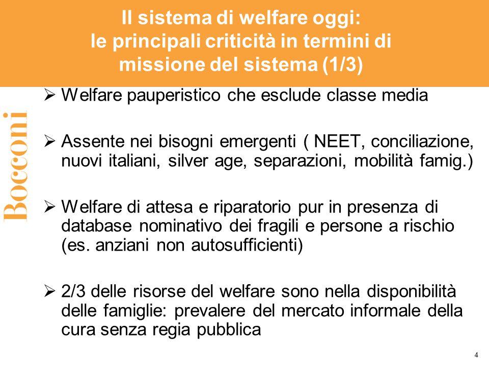 Il sistema di welfare oggi: le principali criticità in termini di missione del sistema (1/3)