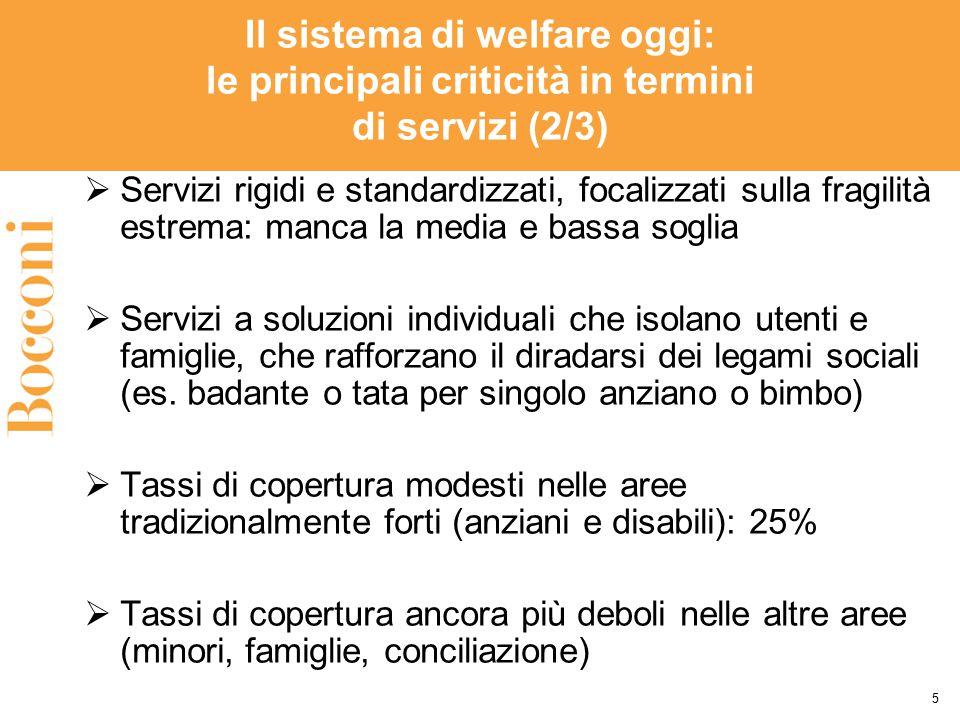Il sistema di welfare oggi: le principali criticità in termini di servizi (2/3)