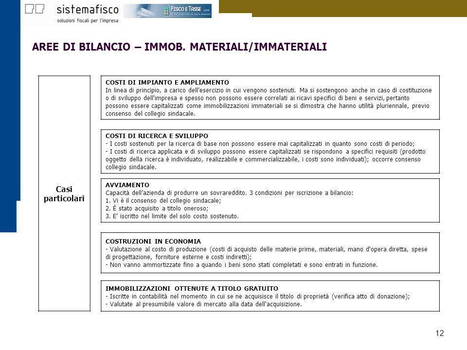 AREE DI BILANCIO – IMMOB. MATERIALI/IMMATERIALI