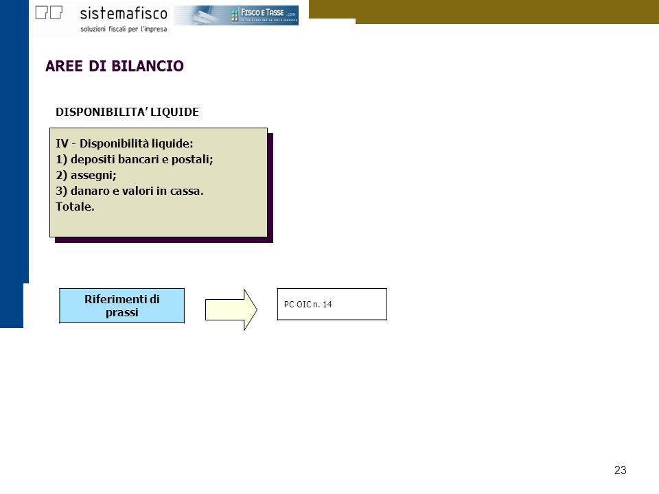 AREE DI BILANCIO DISPONIBILITA' LIQUIDE IV - Disponibilità liquide: