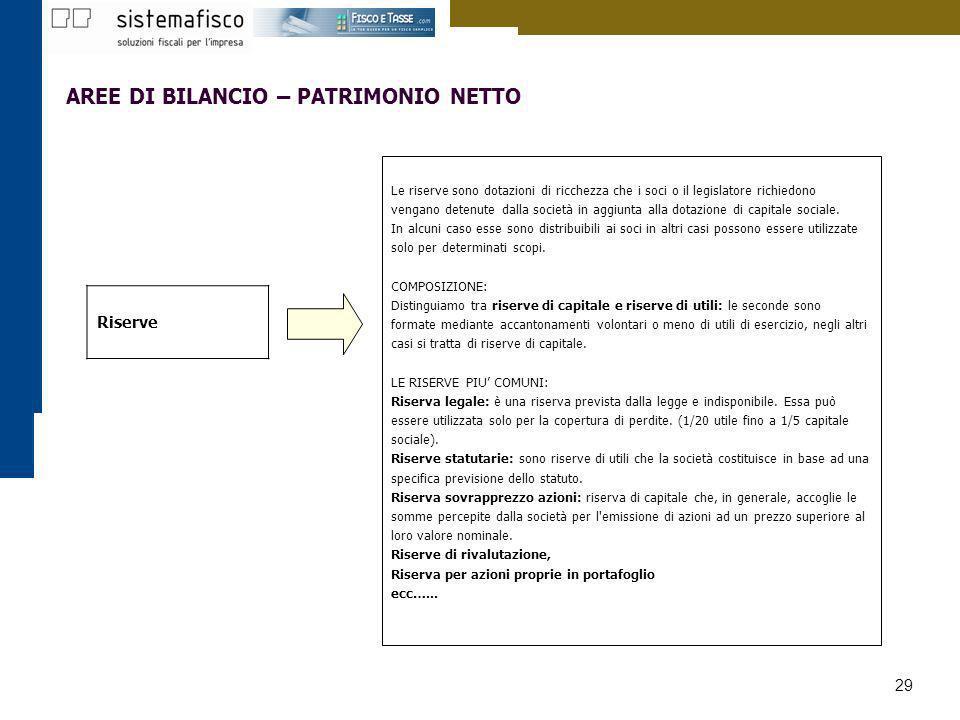 AREE DI BILANCIO – PATRIMONIO NETTO