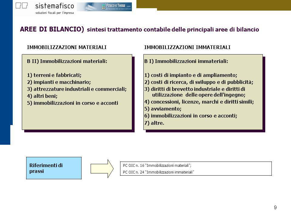 AREE DI BILANCIO) sintesi trattamento contabile delle principali aree di bilancio