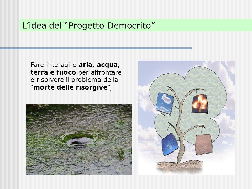 L'idea del Progetto Democrito