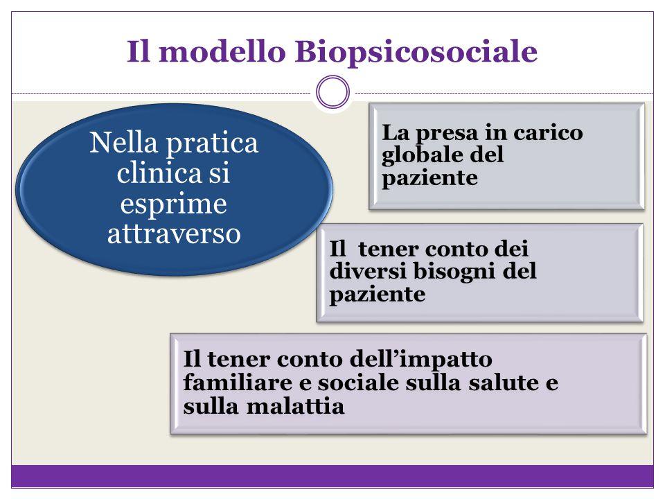 Il modello Biopsicosociale