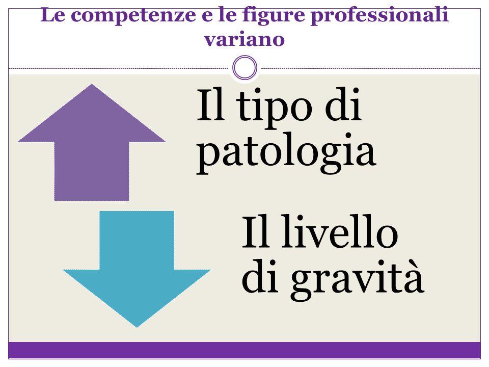 Le competenze e le figure professionali variano