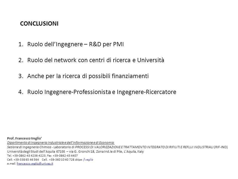 Ruolo dell'Ingegnere – R&D per PMI